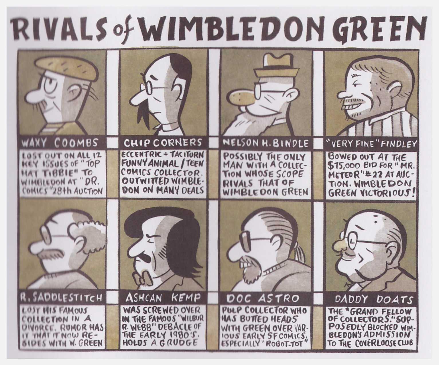 Wimbledon Green review