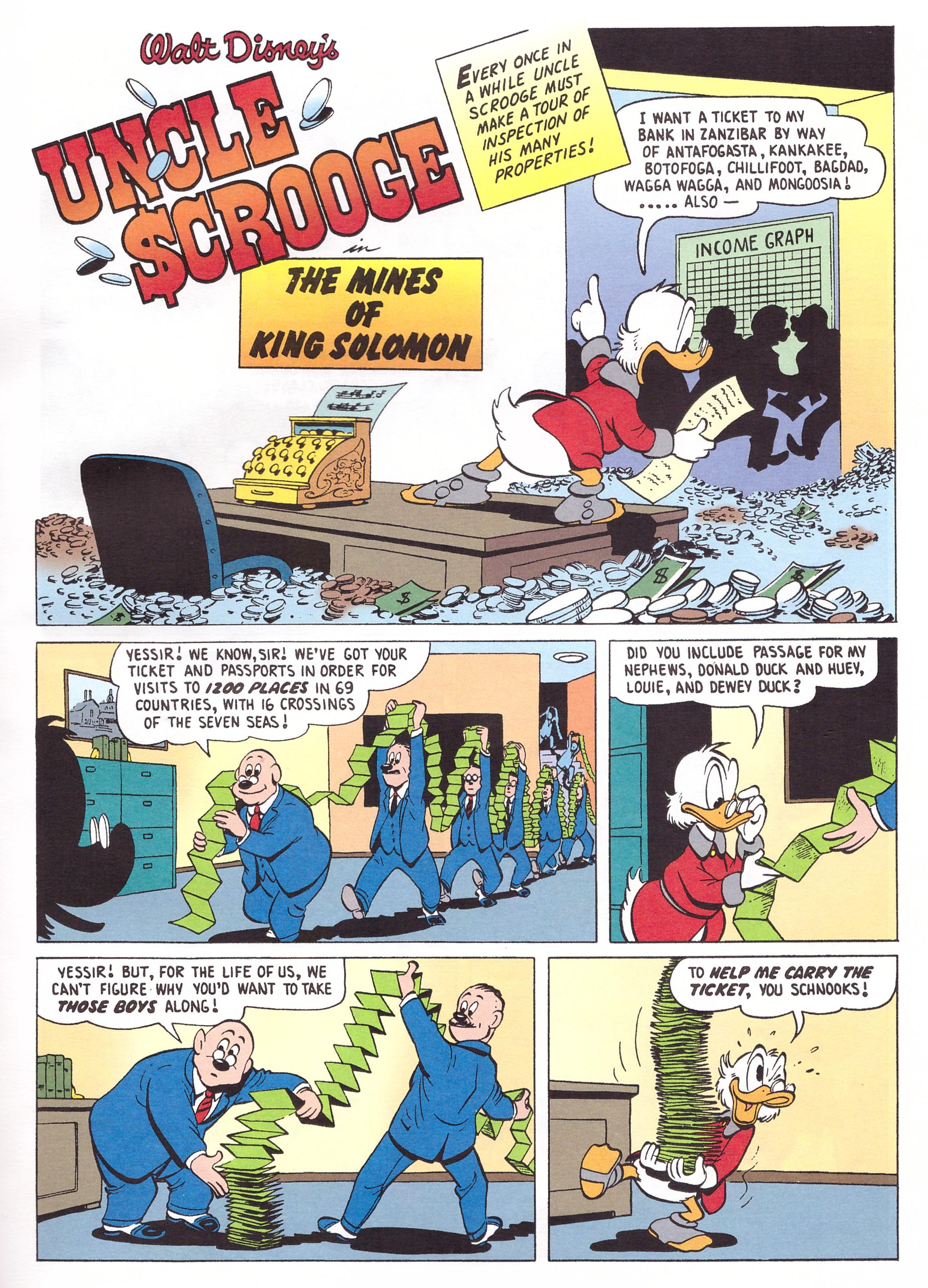 Uncle Scrooge Adventures The Mines of King Solomon review